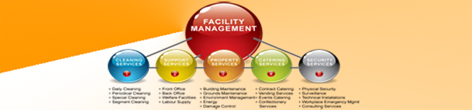 Facility Management by Marbella Miravision through carefully selected highly  professionell partners